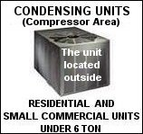 Central air conditioning unit parts-click here